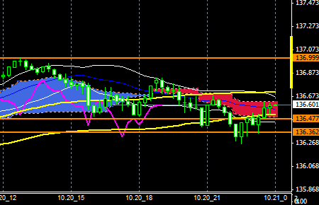 FXEURJPY141020END