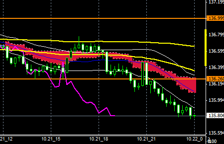 FXEURJPY141021END