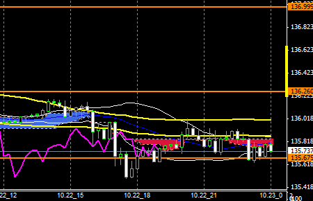 FXEURJPY141022END