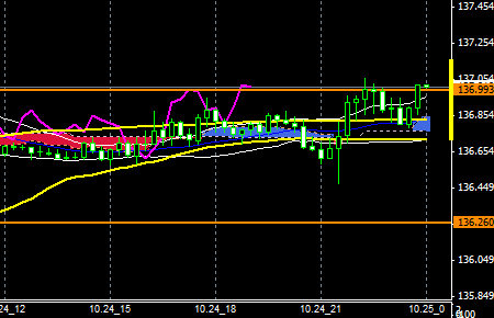 FXEURJPY141024END