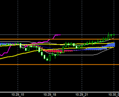 FXEURJPY141029END
