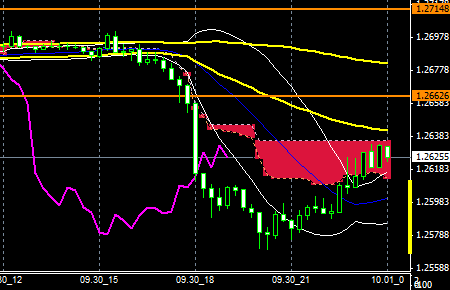 FXEURUSD140930END