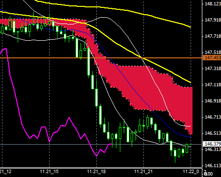 FXEURJPY141121END