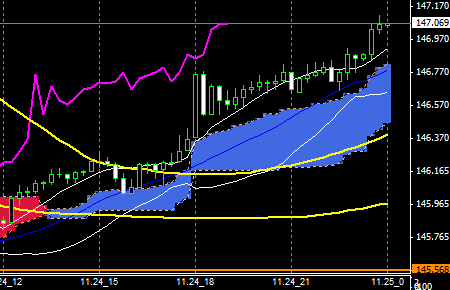 FXEURJPY141124END