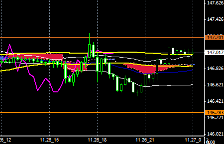 FXEURJPY141126END