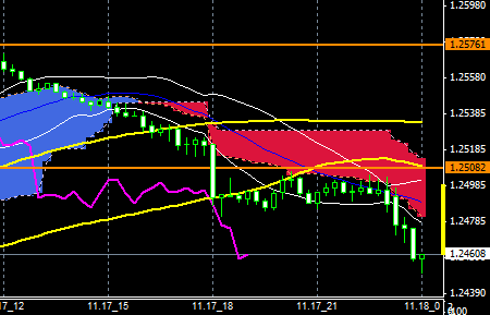 FXEURUSD141117END