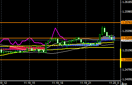 FXEURUSD141119END