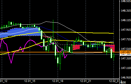 FXEURJPY141201END