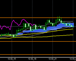 FXEURJPY141202end