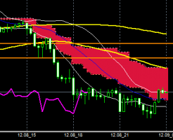 FXEURJPY141208END