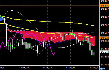 FXEURJPY141209END