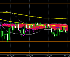 FXEURJPY141210end