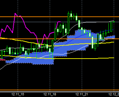 FXEURJPY141211END