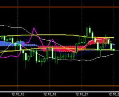FXEURJPY141215END