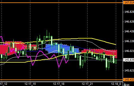 FXEURJPY141217END