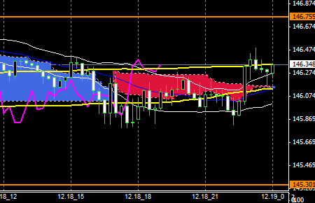 FXEURJPY141218END