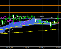 FXEURJPY141219END