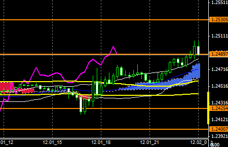 FXEURUSD141201END