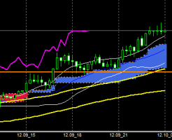 FXEURUSD141209END