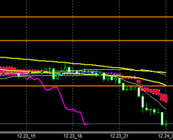 FXEURUSD141223END