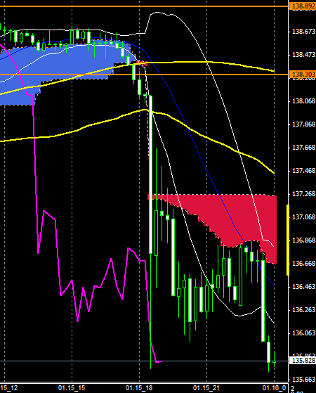 FXEURJPY150115END