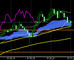 FXEURJPY150120END