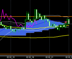FXEURJPY150202END