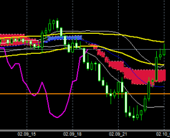 FXEURJPY150209END