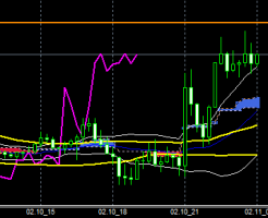 FXEURJPY150210END