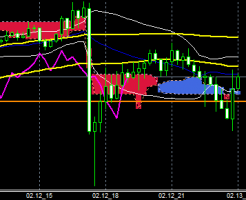 FXEURJPY150212END