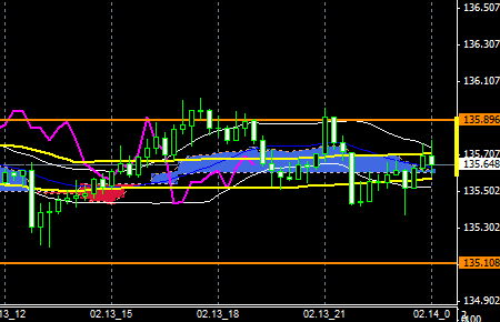 FXEURJPY150213END