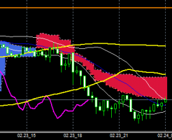 FXEURJPY150223END