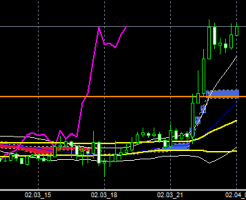 FXEURUSD150203END