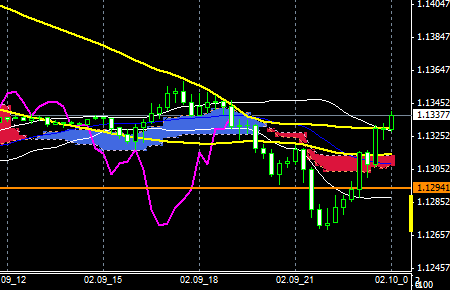 FXEURUSD150209END