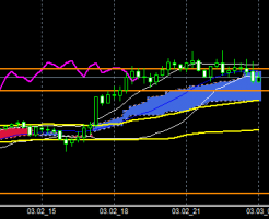 FXEURJPY150302END
