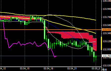FXEURJPY150304END