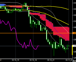 FXEURJPY150310END