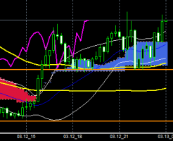 FXEURJPY150312END
