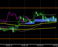 FXEURJPY150325end