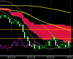 FXEURJPY150331END