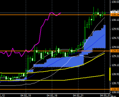 FXEURJPY150402END
