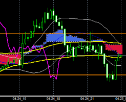 fxEURJPY150424end