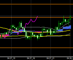 FXEURJPY150427END