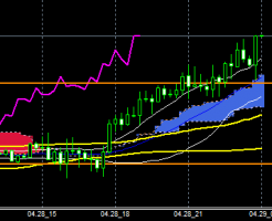 FXEURJPY150428end