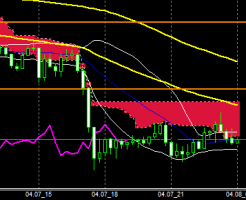 FXEURUSD150407END