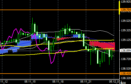 FXEURJPY150611END