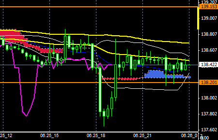 fxEURJPY150625END
