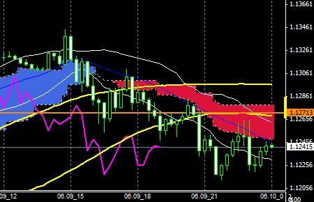 fxEURUSD150609END