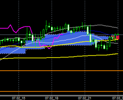 fxEURJPY150702END