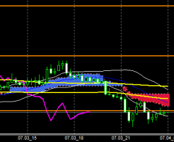 fxEURJPY150703end